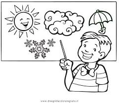 Calende, le antiche previsioni meteorologiche